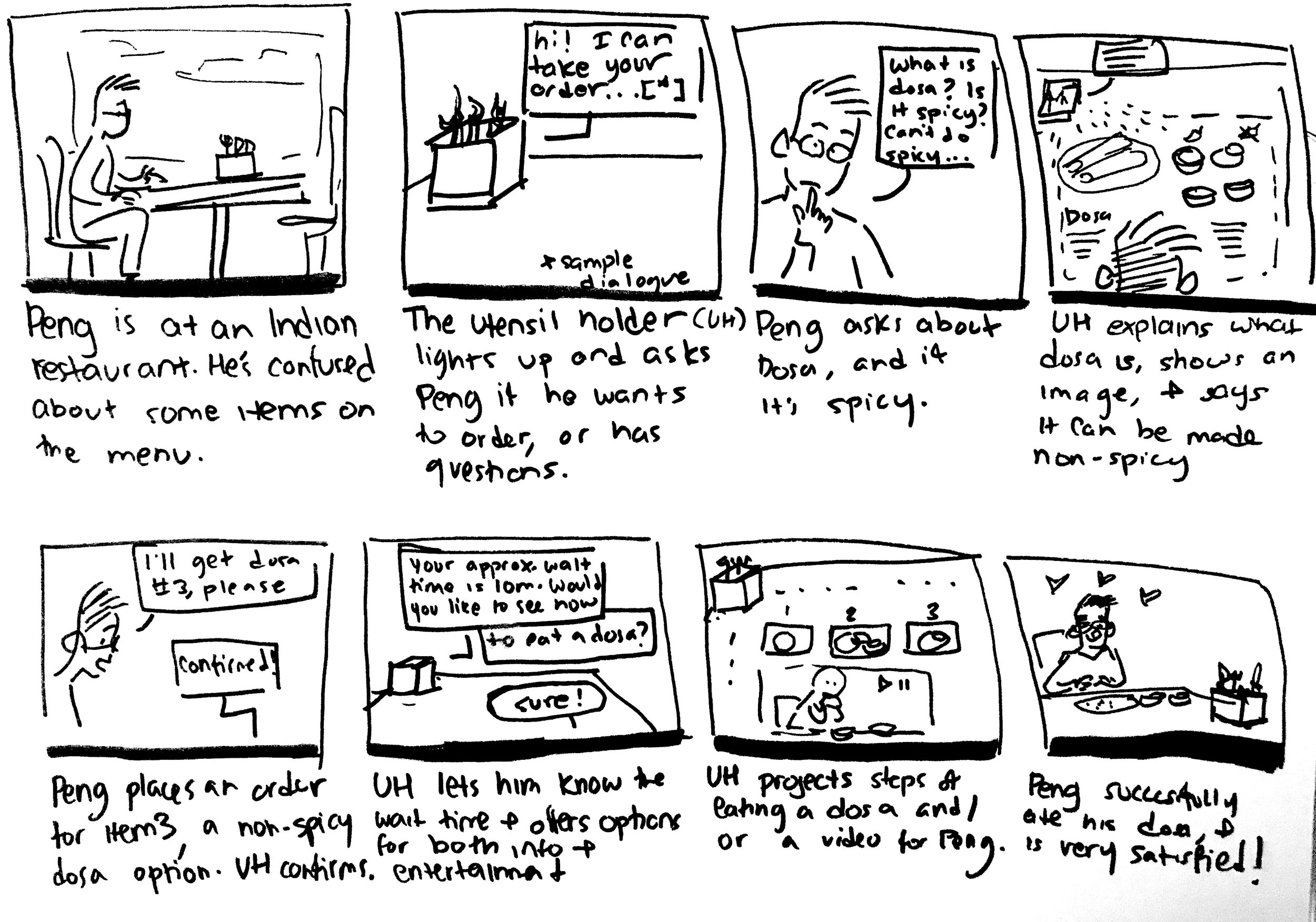 Storyboard (ideated by team, drawn by me)