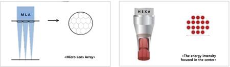 hexa-mla.jpg