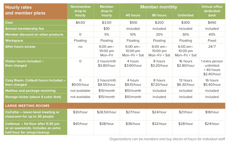 CoCreatz_pricing chart-2019-07-26 copy.jpg