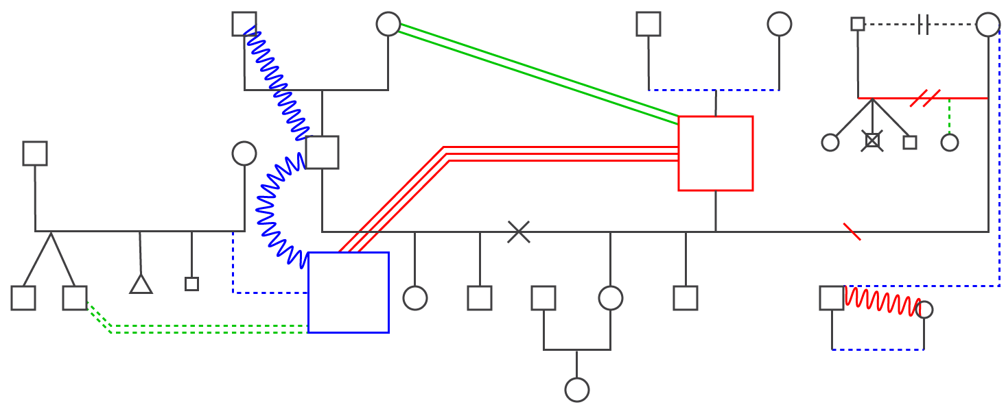 A genogram is a graphical representation used by therapists as a way of mapping and analyzing detailed data of an individual's relationships.