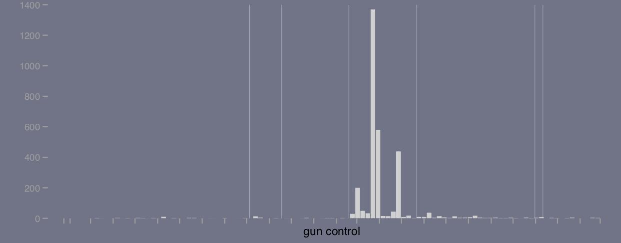 gun control jpg.jpg
