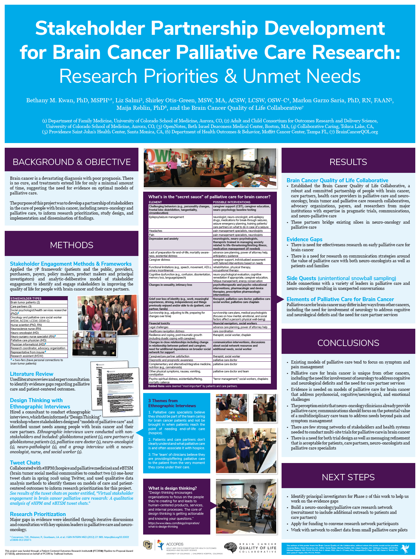 Kwan BM,  Salmi L , Berry R, Lum H. Virtual stakeholder engagement in brain cancer palliative care research: A qualitative analysis of #HPM and #BTSM tweet chats. Poster presented at: The Society of Behavioral Medicine Annual Meeting. Washington, DC. 2019 Mar 8.