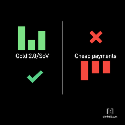 departamentul de marketing bitcoin