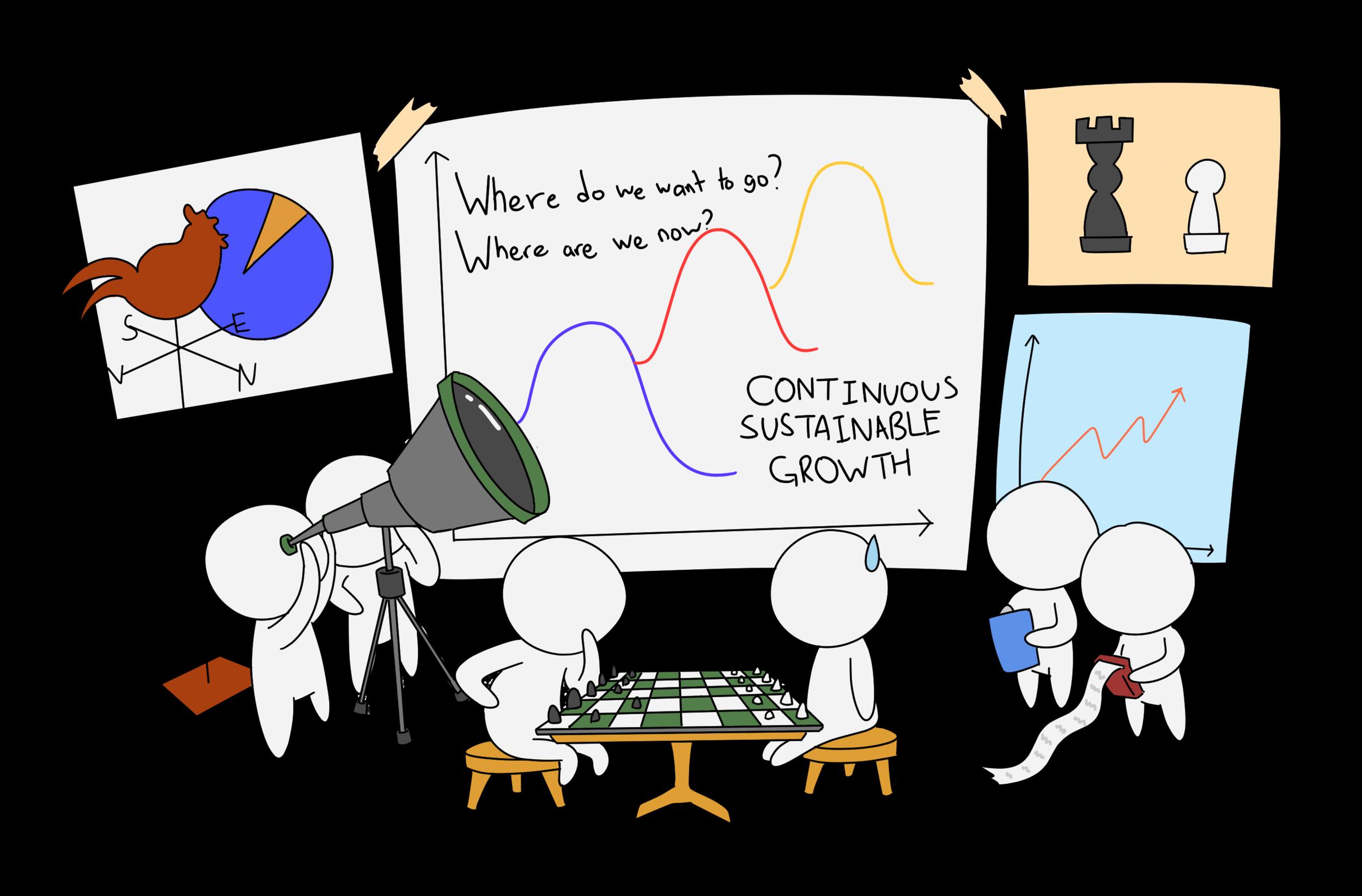 Strategic Planning 3.png