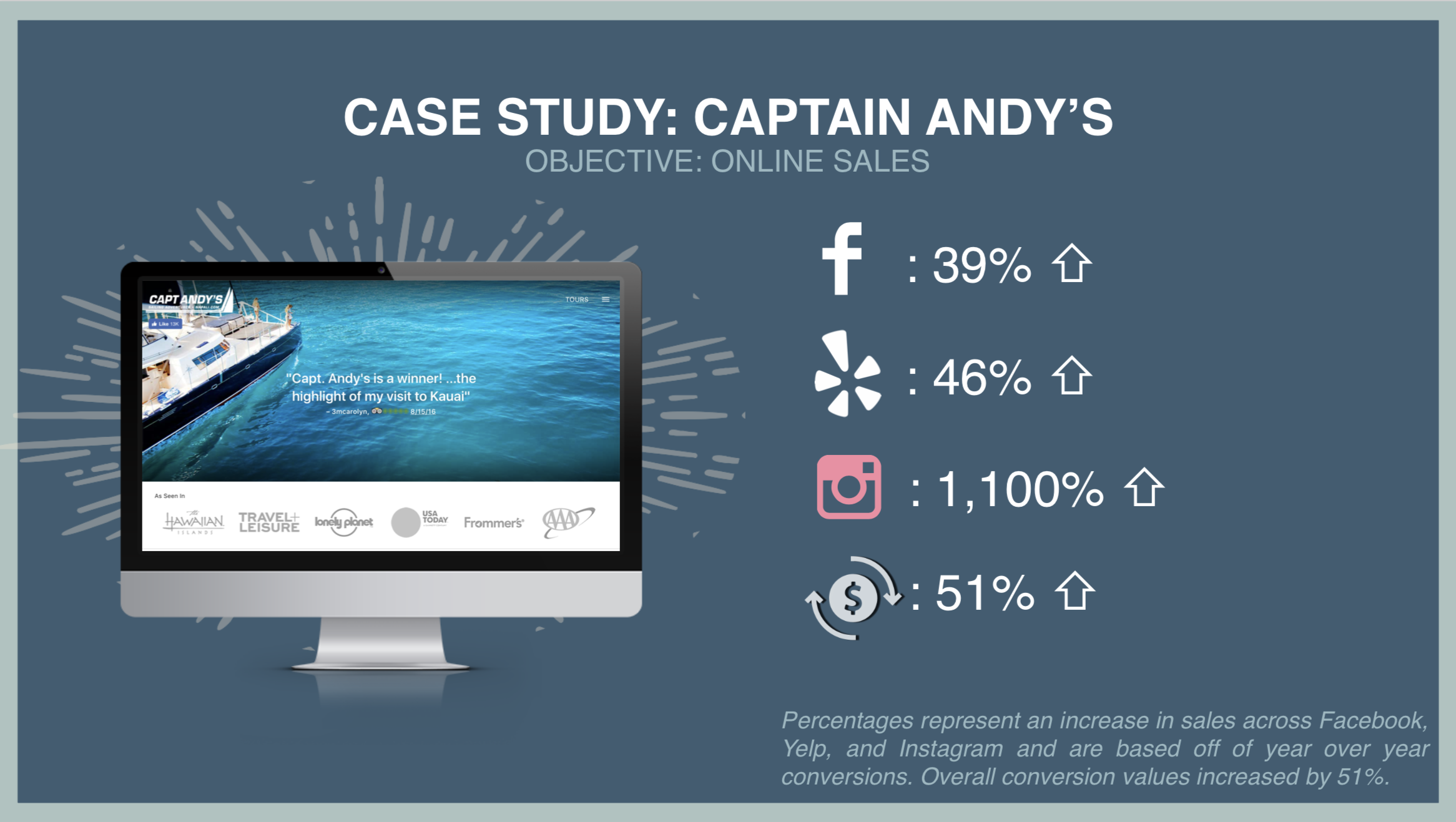 Capt. Andy's Case Study.png