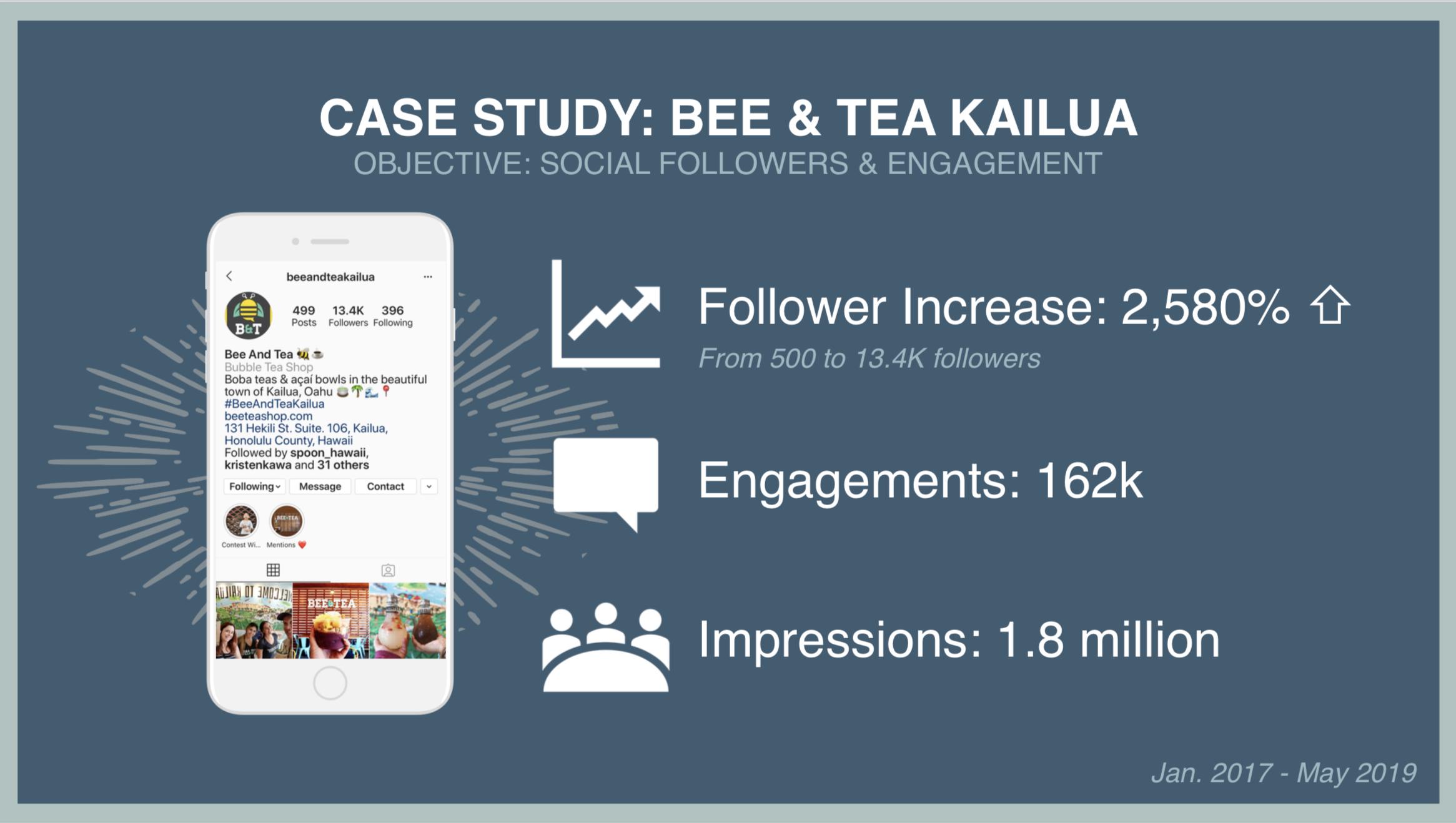 Bee & Tea Case Study.png