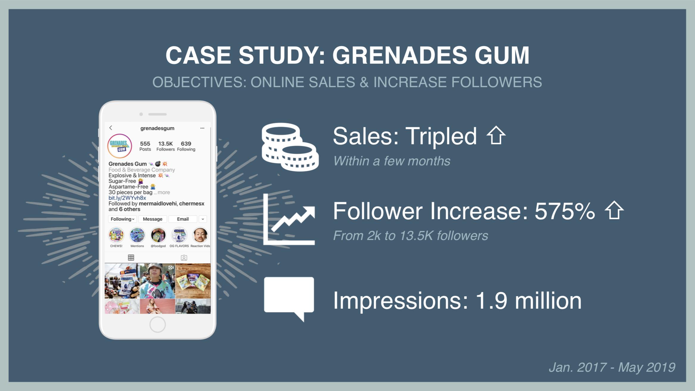 Grenades Gum Case Study.png