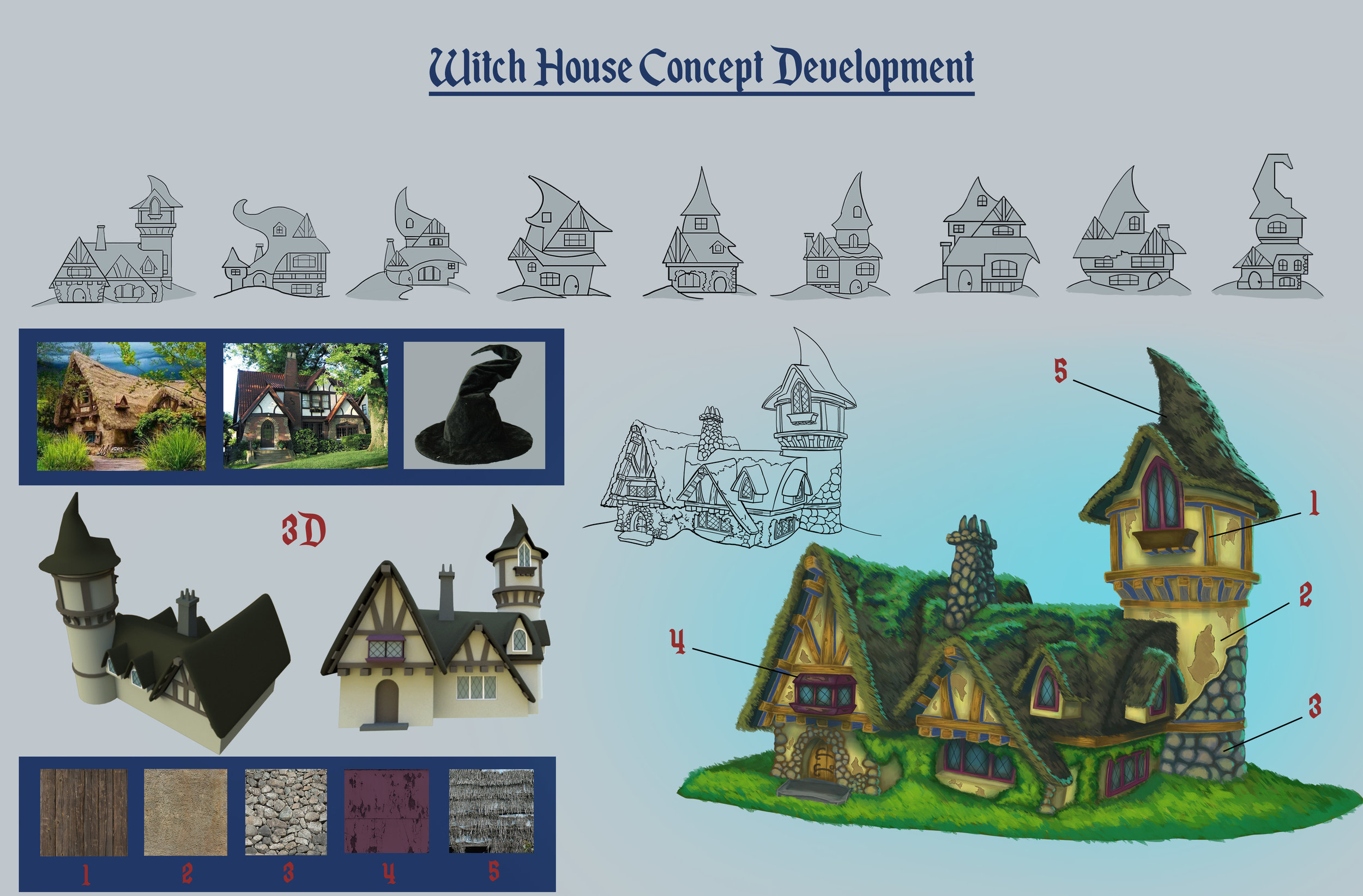 Angelina Andreas Revised Witch House display sheet-1.jpg