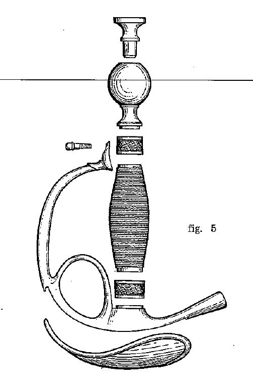 An Exploded Diagram of the First Hilt-Form