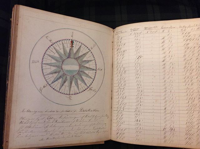 19th century science & math notebook. Handwriting has definitely gone downhill since then. #thebookladybookstore #thebooklady #books #notebook #calligraphy #handwriting #astronomy