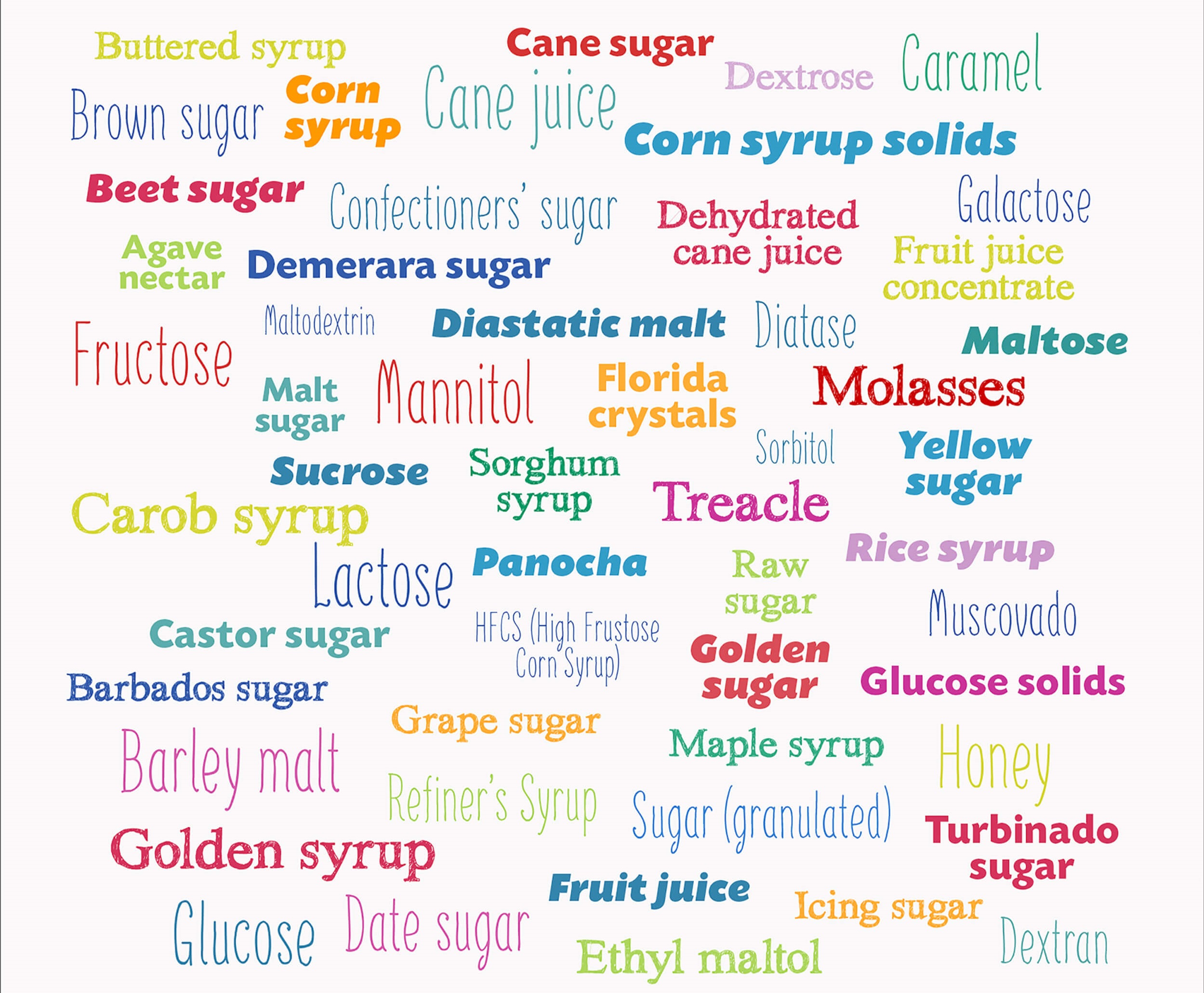 56 alternative names for sugar (http://oahuspineandrehab.com/wp-content/uploads/2015/05/Hidden-Sugar-.jpg)