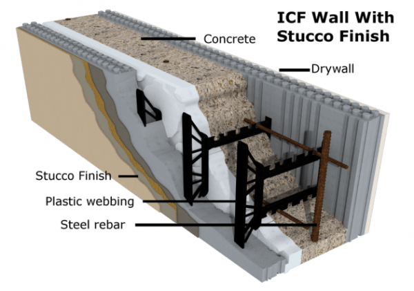 Insulated-Concrete-Forms-Logix-630x442.png