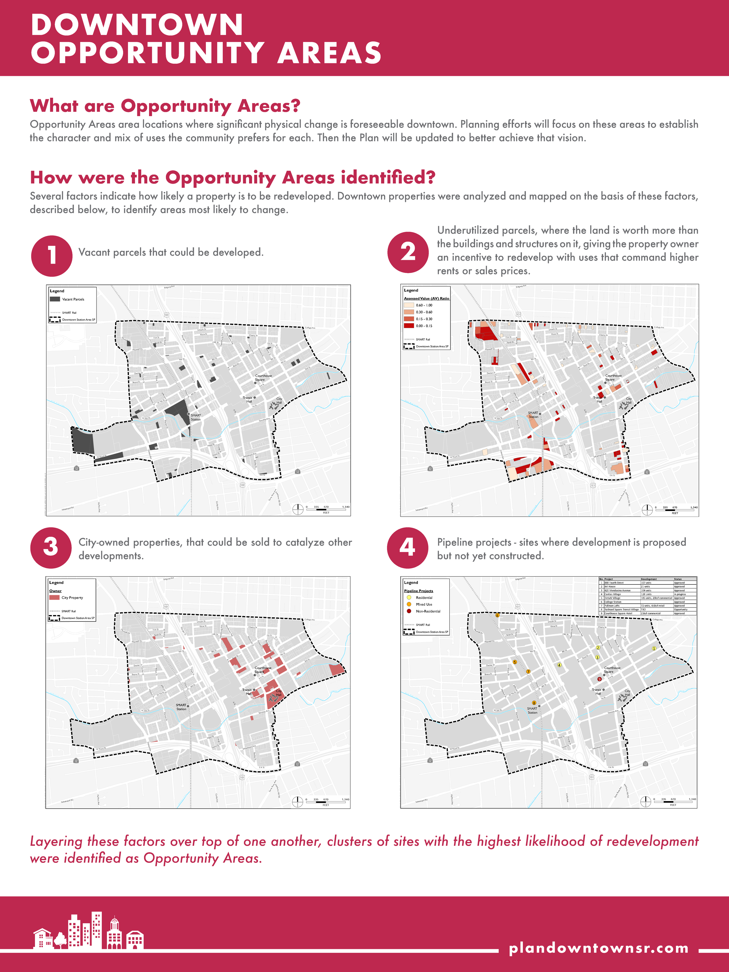 03a Opportunity Area Methodologysmall.png