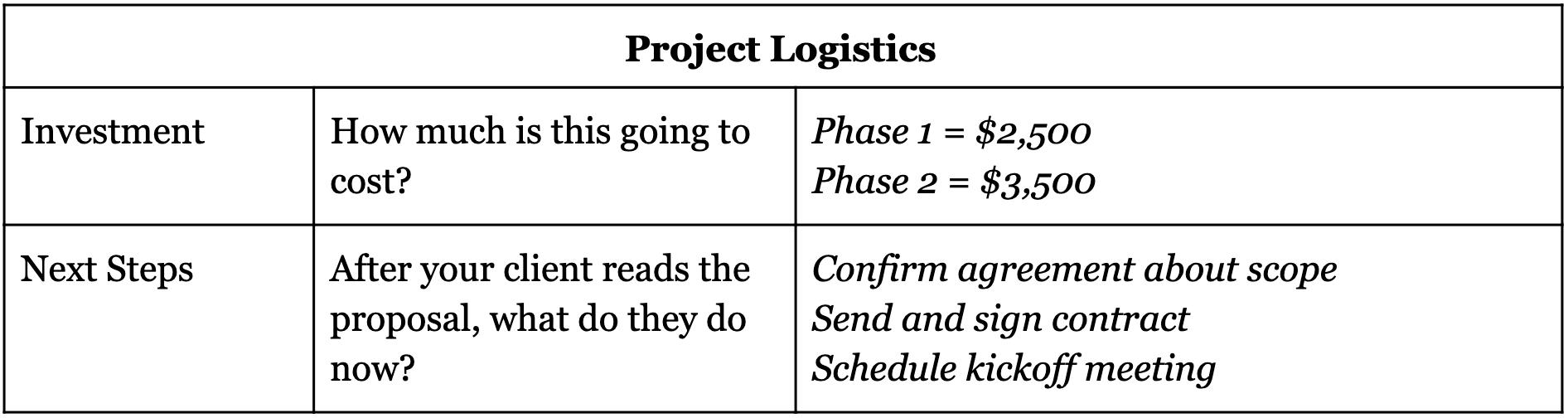 Project Logistics.png
