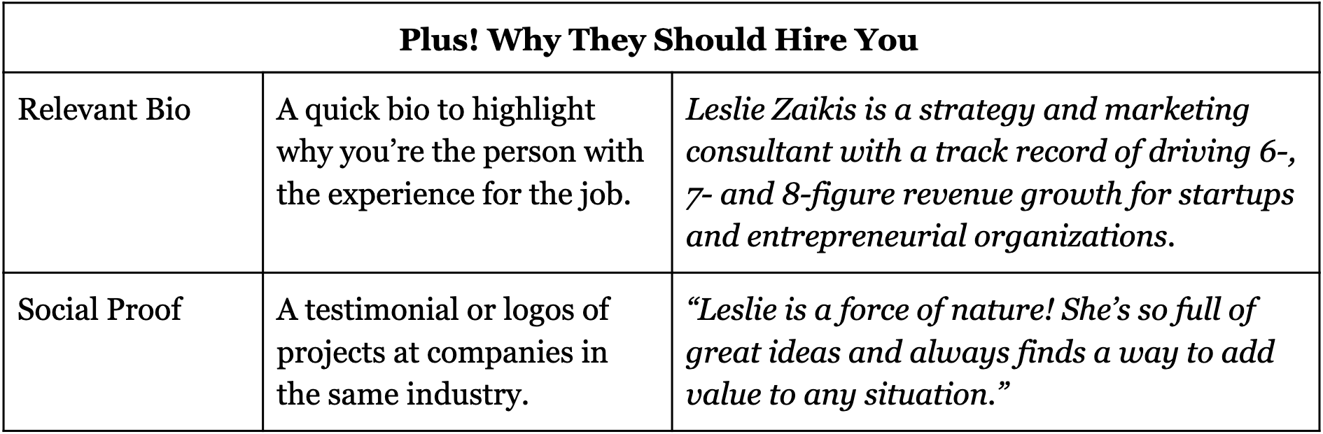 Why They Should Hire You.png