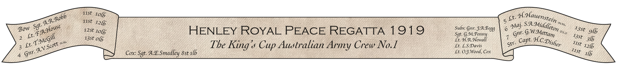 Australian-Army-Crew-No.1-1919.png