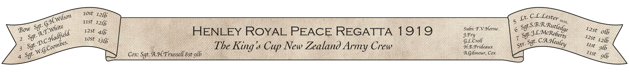 New-Zealand-Army-Crew-1919.png