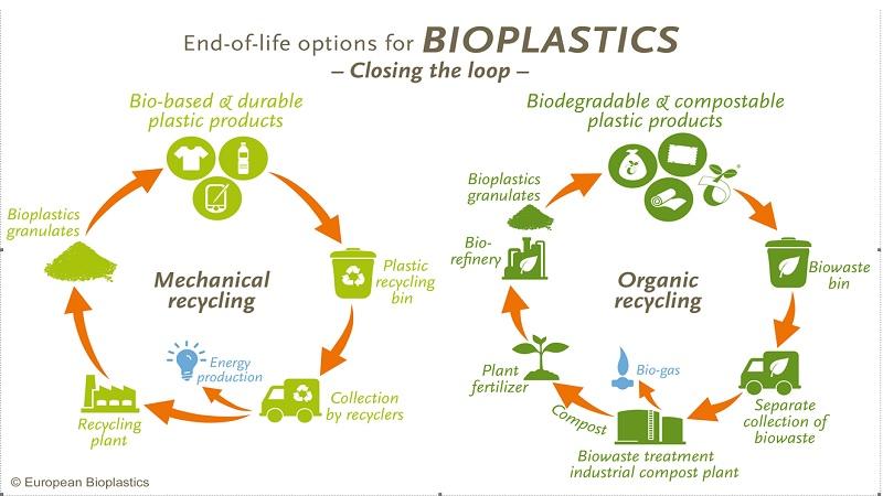 European Bioplastics.jpg