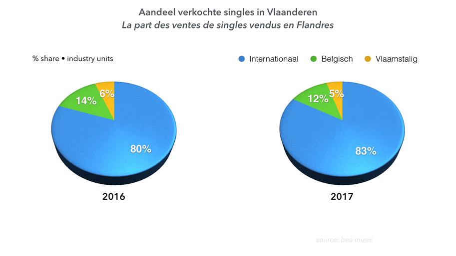 VLAANDEREN-SINGLES.png