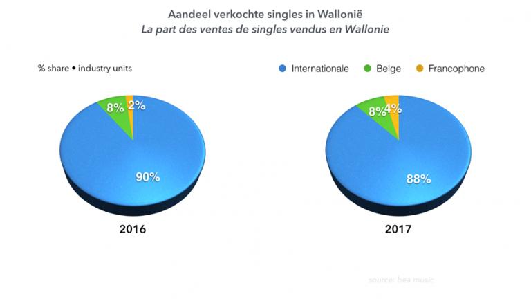 Wallonië-singles-768x432.png
