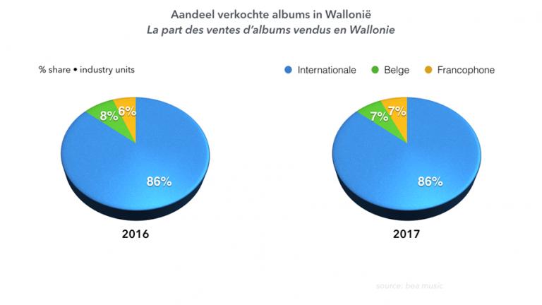 Wallonië-albums-768x432.png