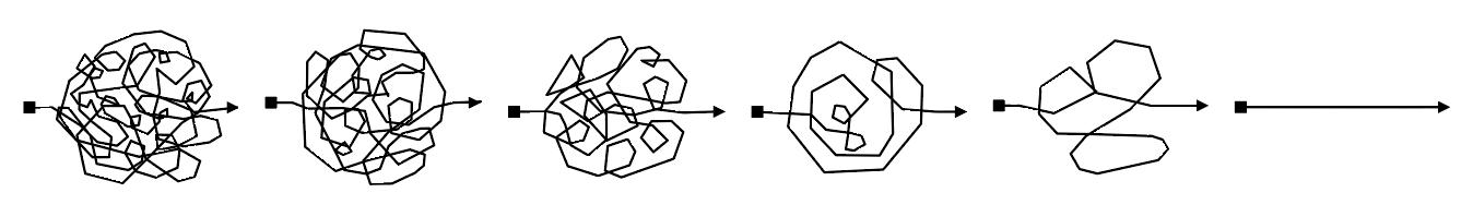 Complexity vs simplicity.PNG