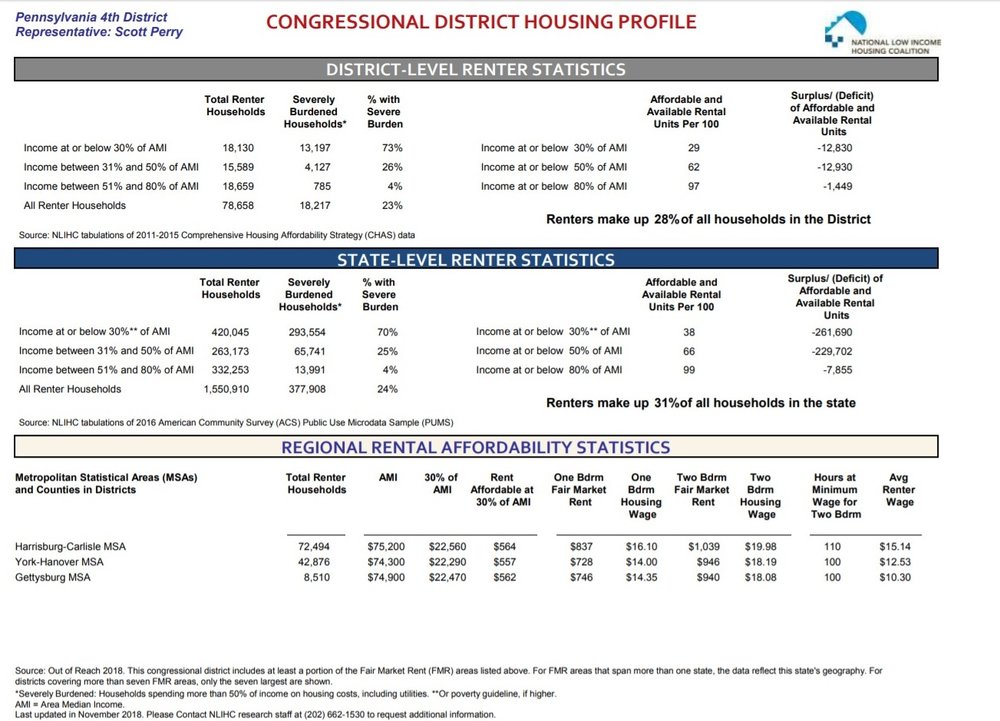 Congressional+Numbers.jpg