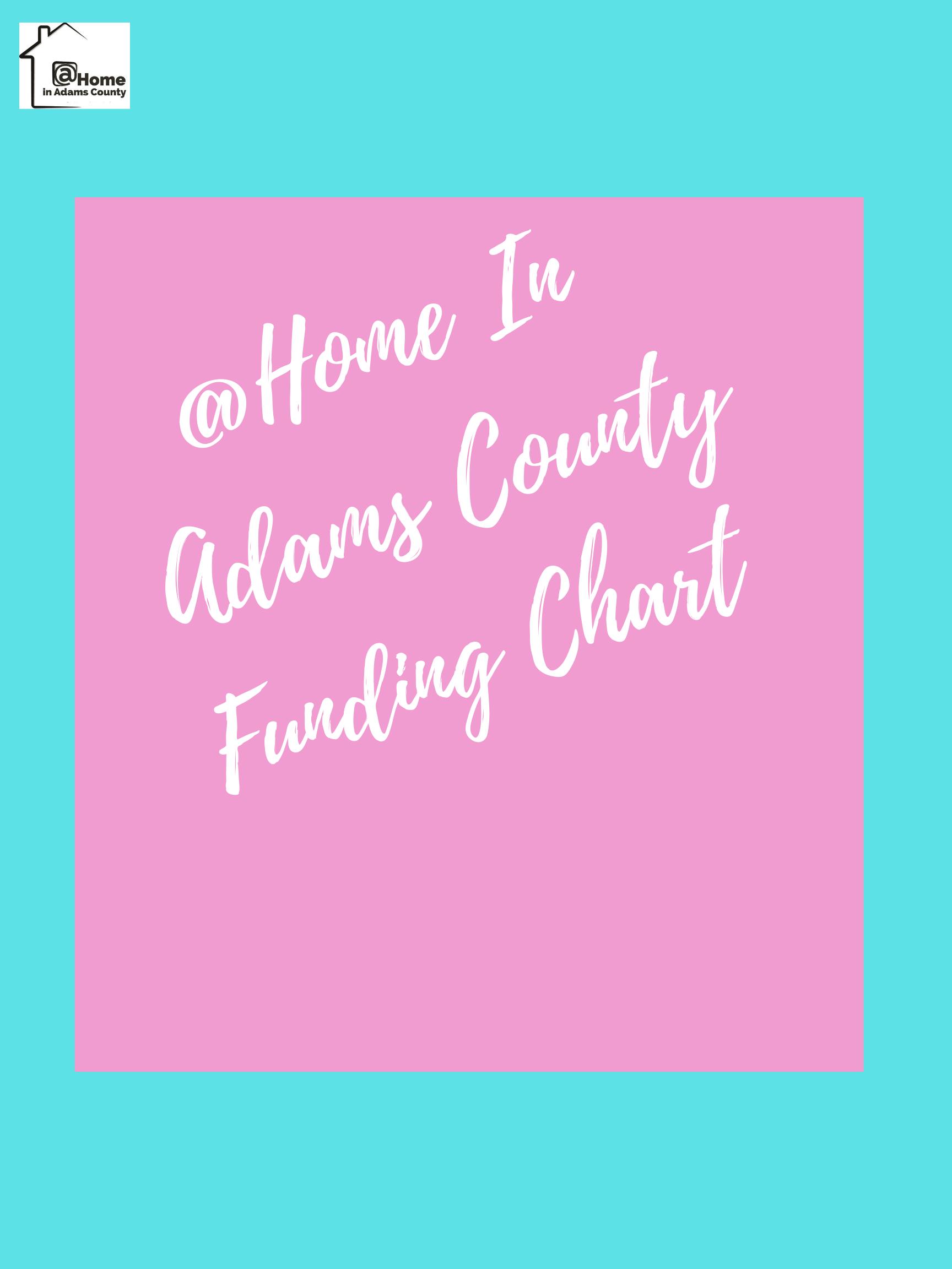 Funding List Chart.png