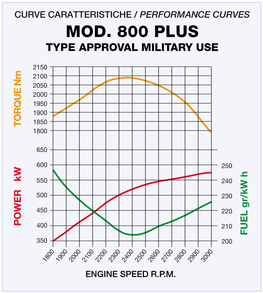 800plus-curve.jpg