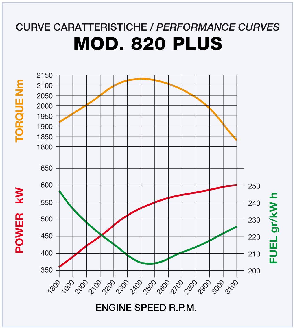 820plus-curve.jpg