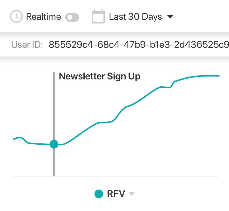 Newsletter Signup Tracking Deep BI.png