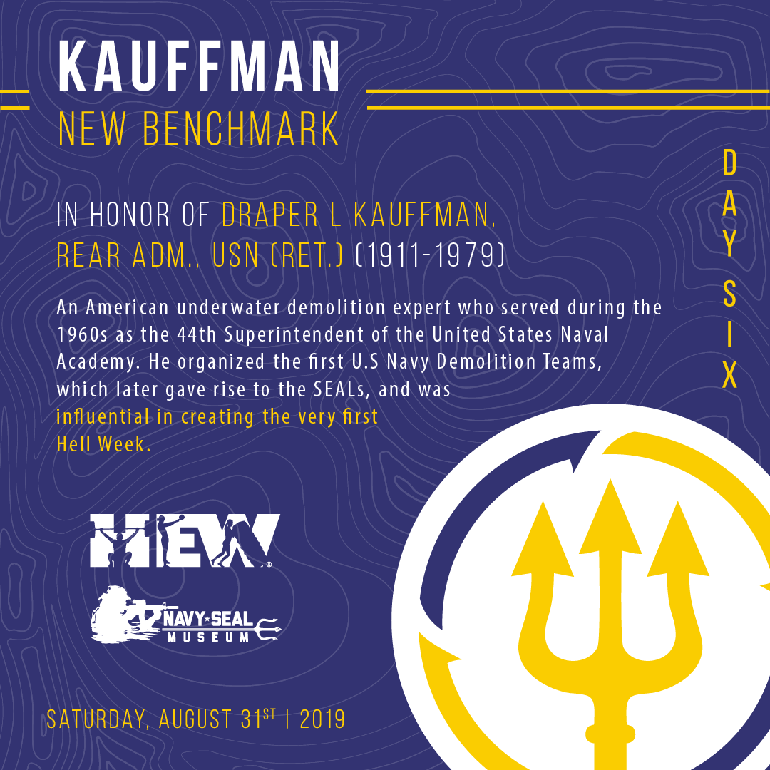 Hell Week 2019 Benchmark - Kauffman Info.png