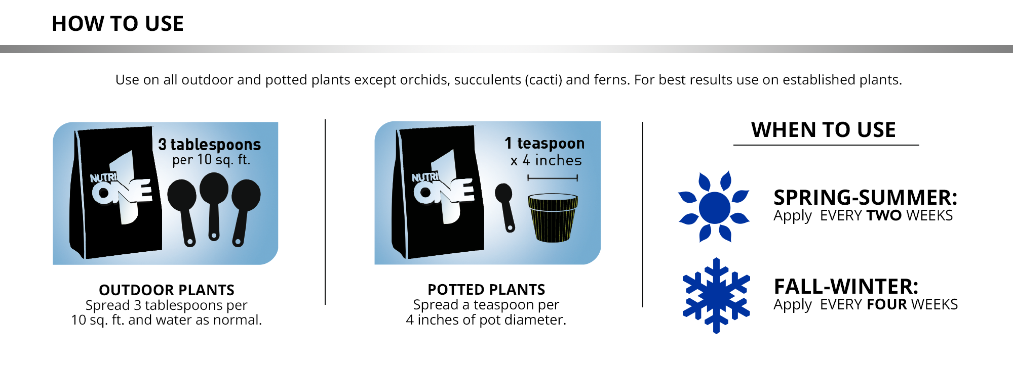 NutriOne Granules_How_to_Use