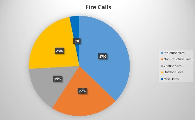 fire-calls.jpg