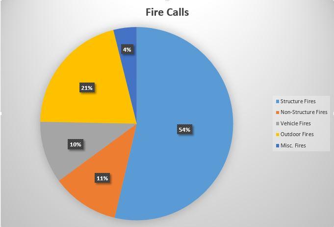 fire-calls (1).jpg