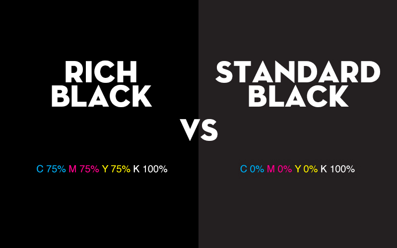 Print File Setup Rich vs Standard Black