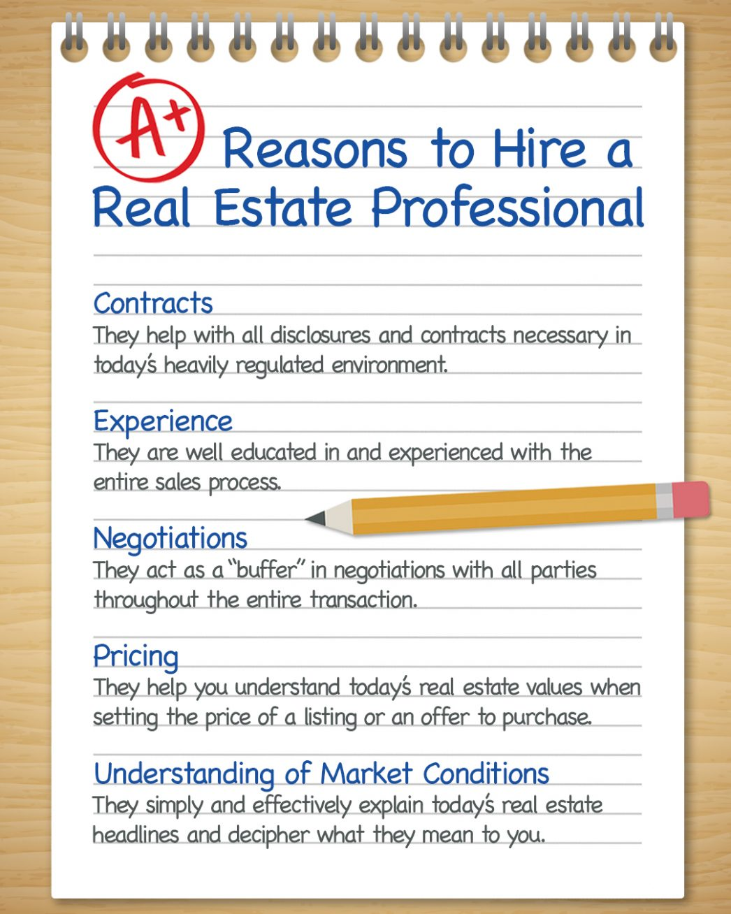 A+ Reasons to Hire a Real Estate Pro.jpg