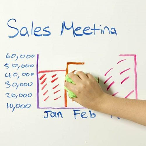 magnetic-dry-erase-wall-used-in-sales-meeting-created-with-magnetic-whiteboard-wall-covering.jpg
