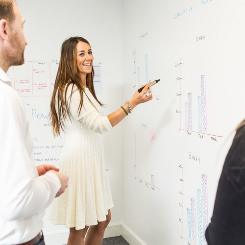 Smart Whiteboard Paint - Smart Wall Paint is our award-winning one-coat whiteboard paint that turns any smooth surface into a write-on wipe-off dry erase whiteboard area.