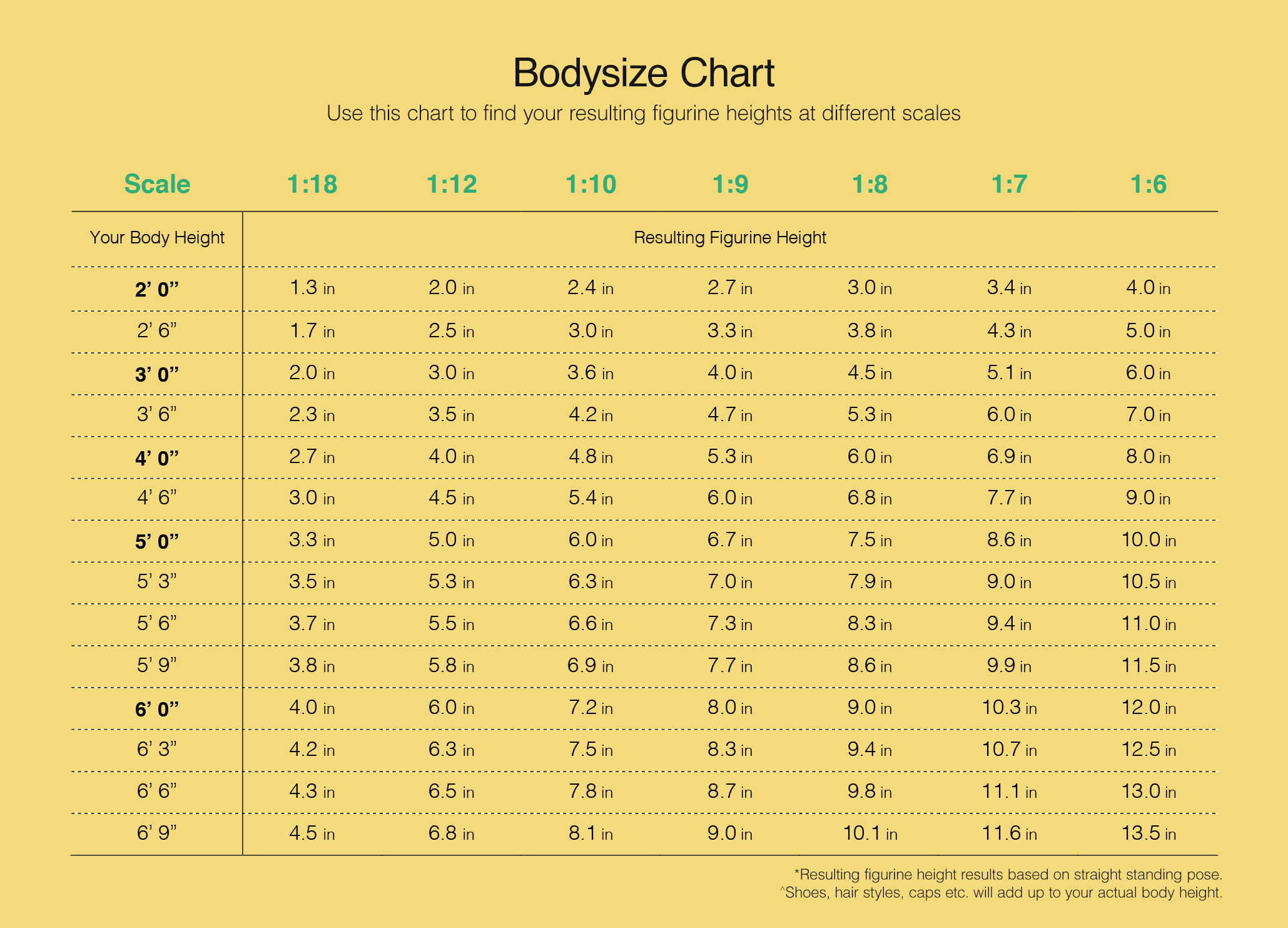 Body Height Chart.jpg