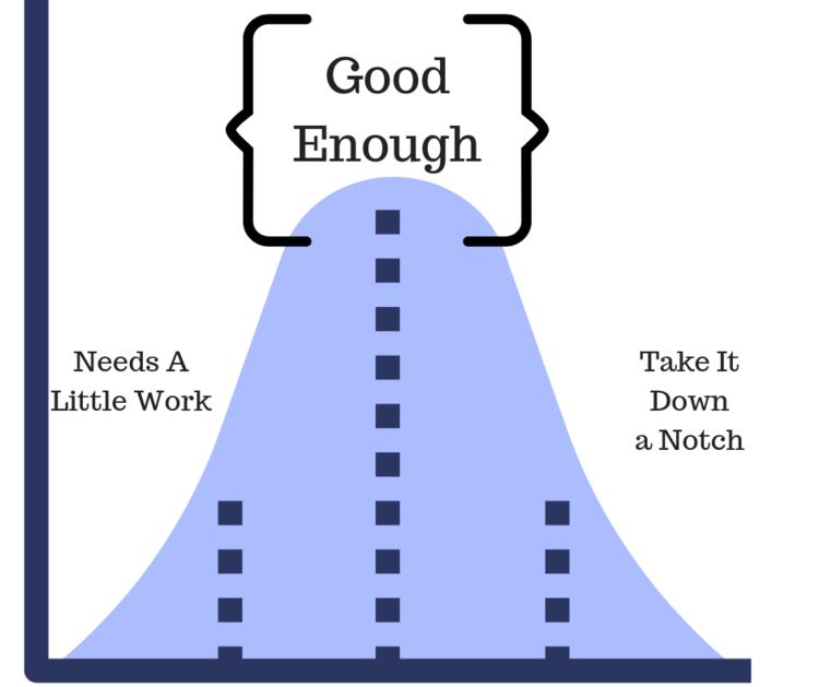 The Good Enough Curve