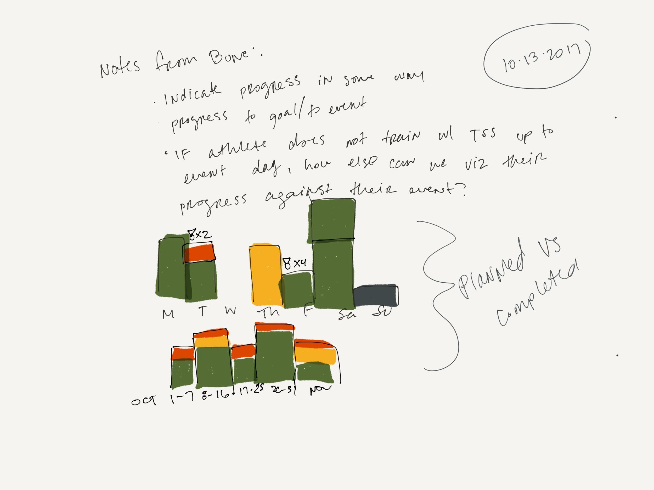 AH sketching3.png