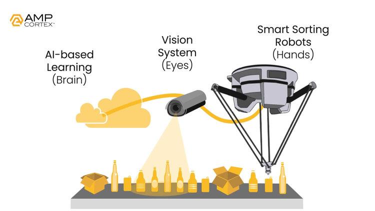 AMP Cortex — AMP Robotics