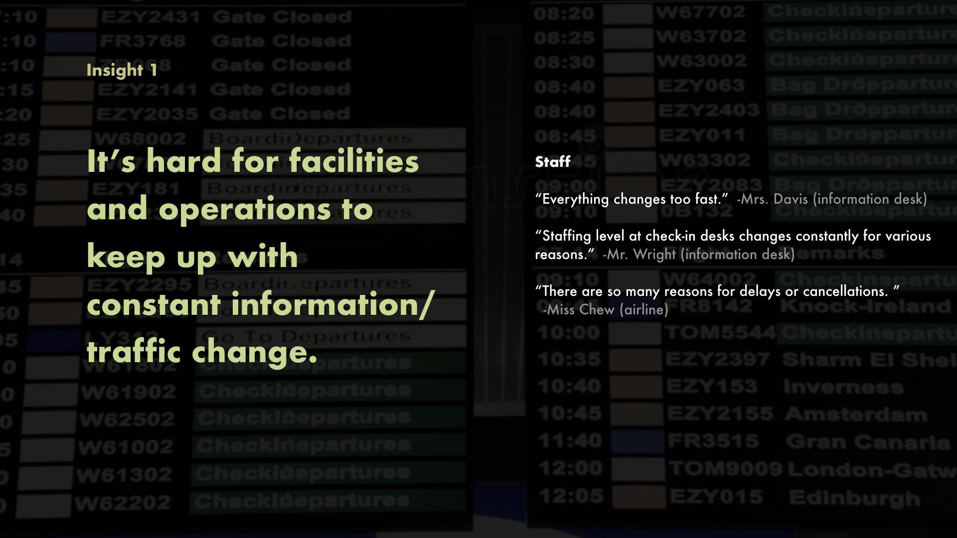 AIR TRAVEL FINAL PRESENTATION insights.001.jpeg