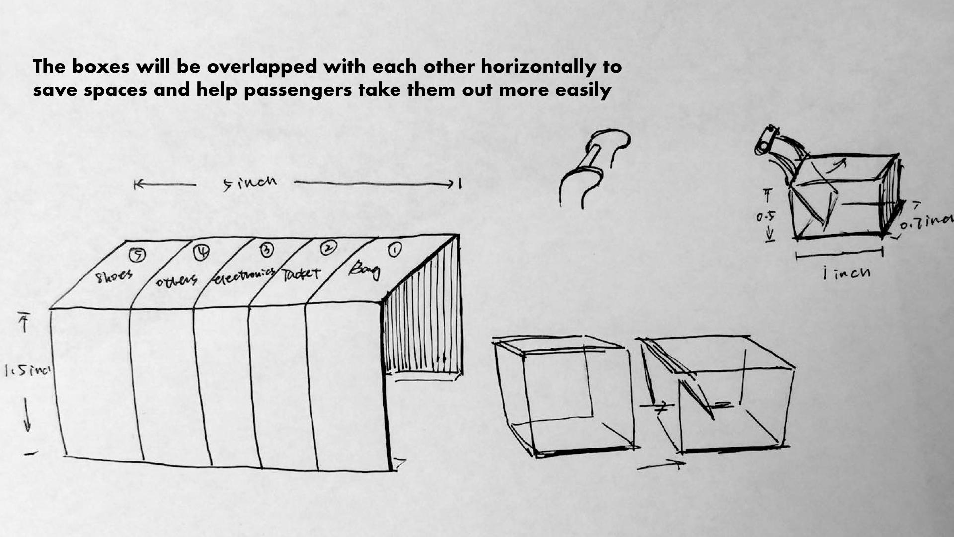 Air Travel failuare ideations .001.jpeg