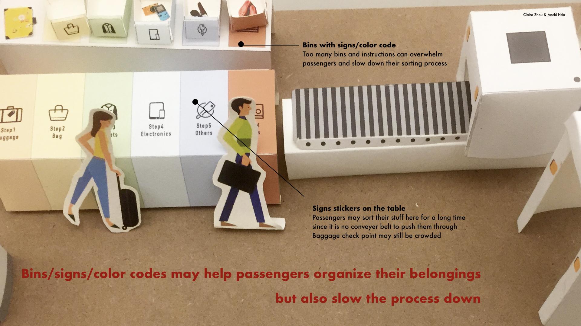 Air Travel failuare ideations .003.jpeg