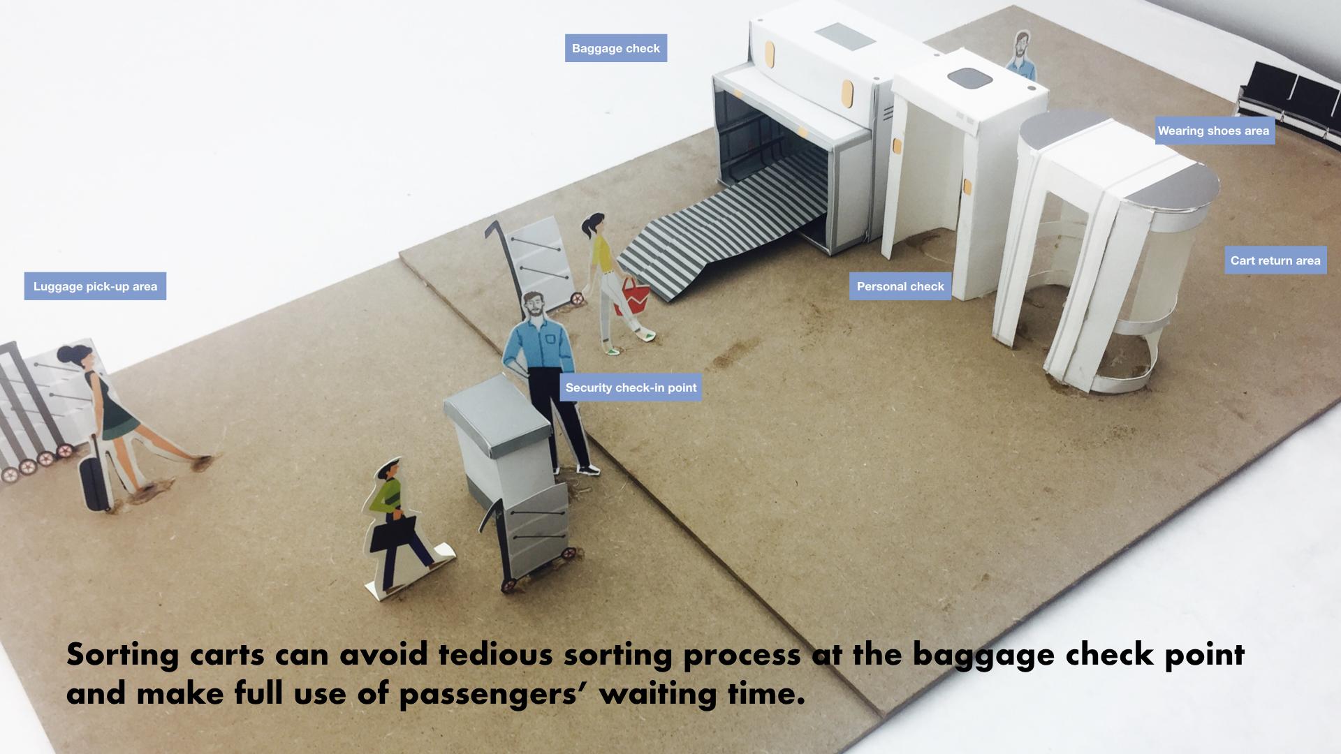 Air Travel failuare ideations .006.jpeg