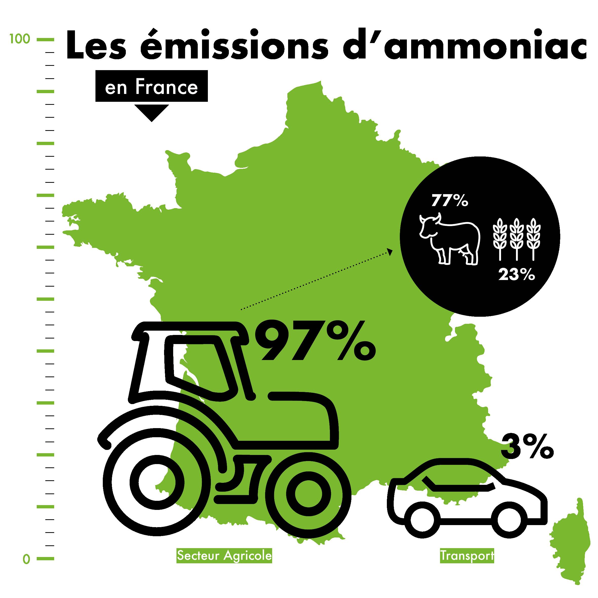 emissions-ammoniac-france.png