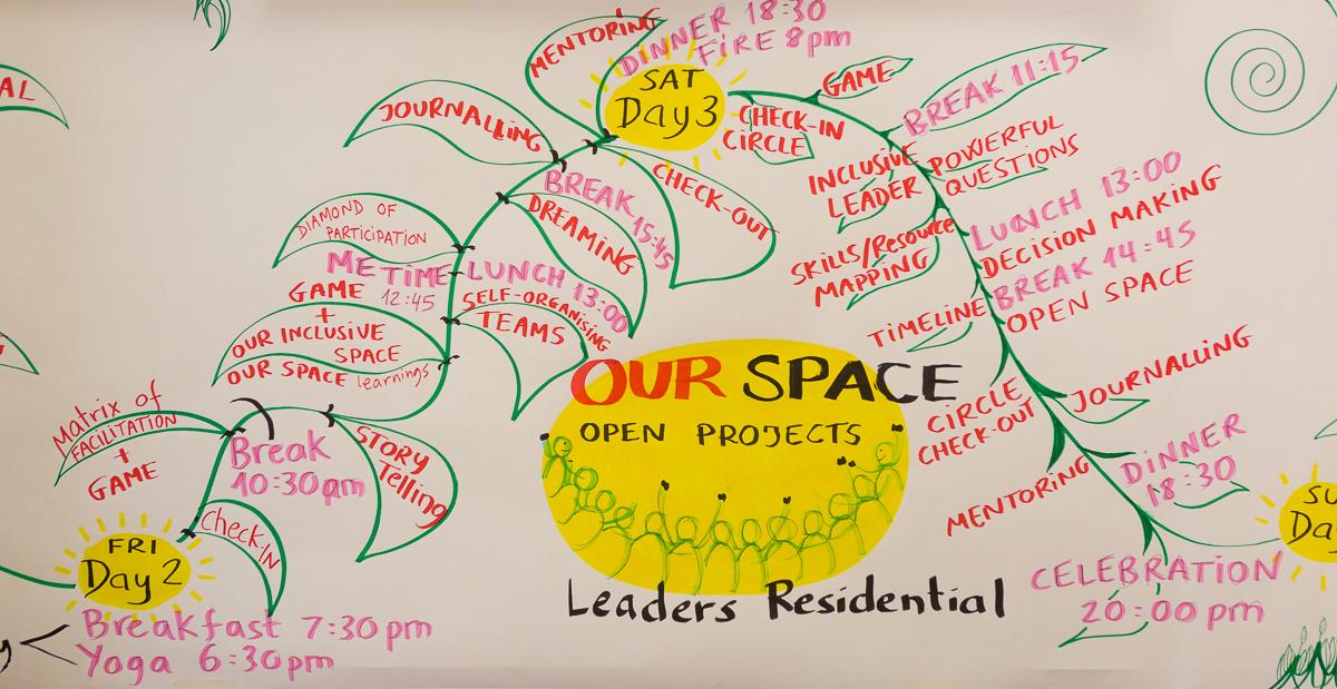 OurSpace_May2019_bySusanneHakuba-1_LR.jpg