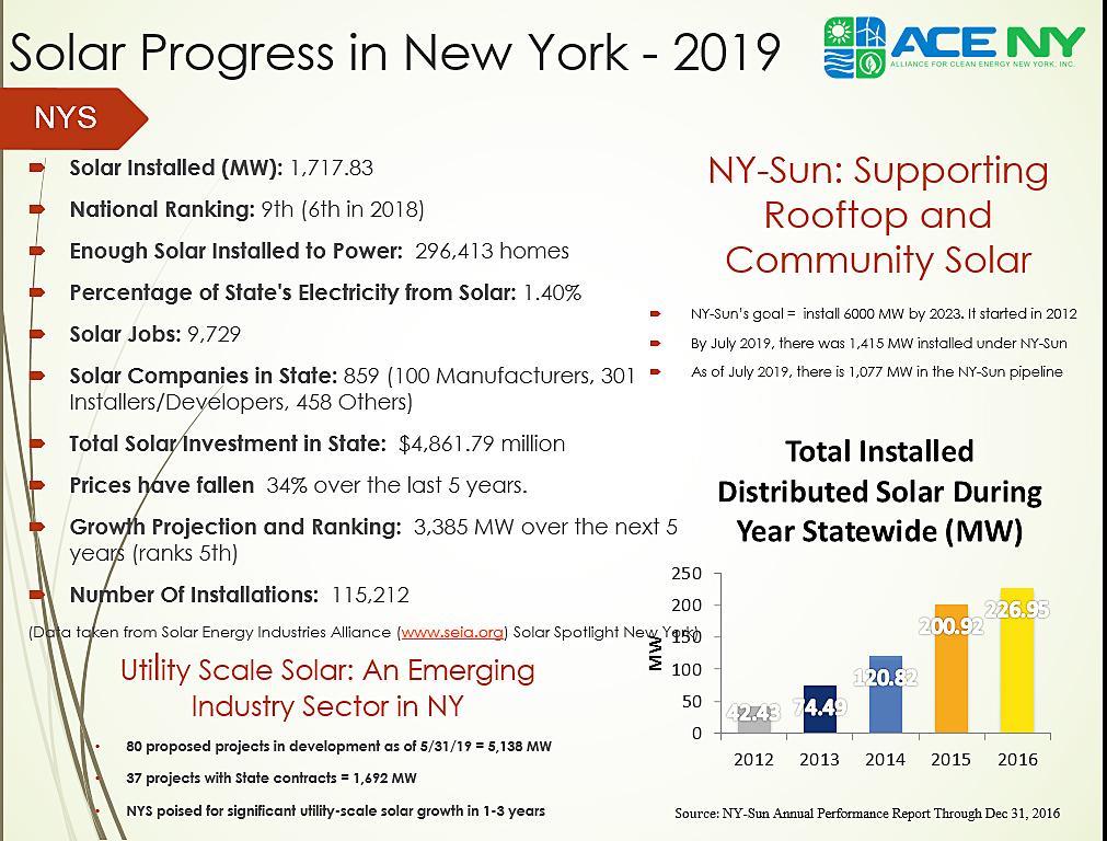 Solar_timeline_NY.jpg